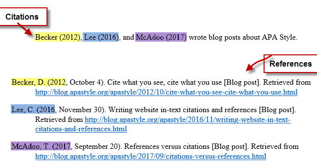 apa style blog in text citations citations versus references