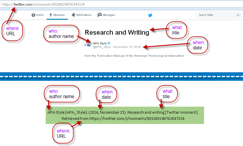 Apa style blog references twittermoment ccuart Choice Image